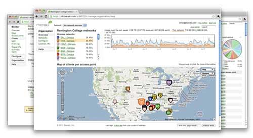 Ditt nettverksdashboard med full oversikt over trafikk og pålogginger